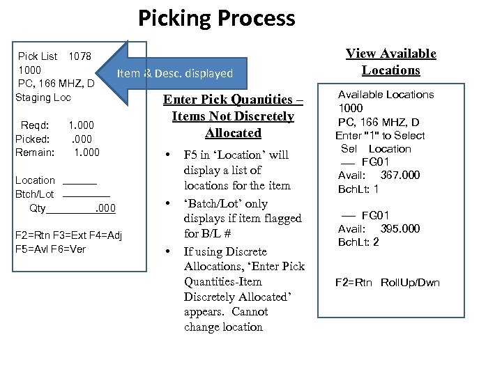 Picking Process Pick List 1078 1000 PC, 166 MHZ, D Staging Loc Reqd: Picked: