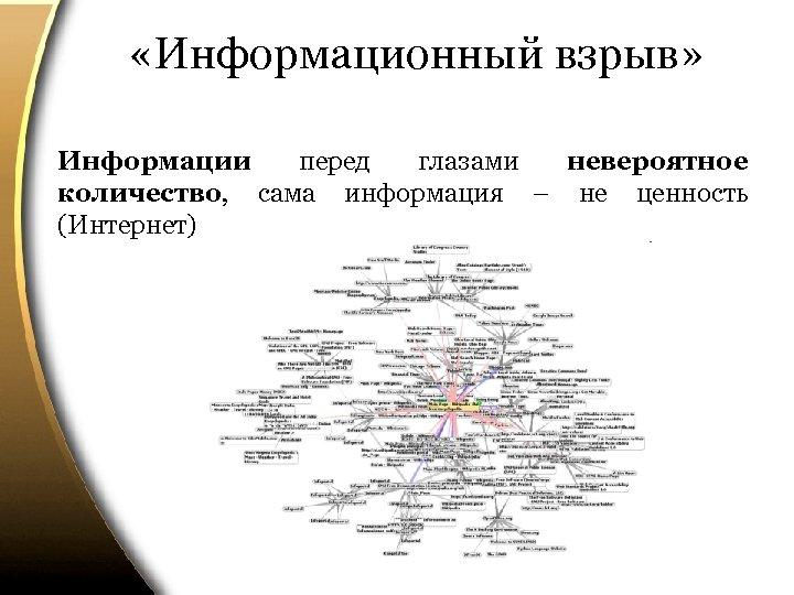 «Информационный взрыв» Информации перед глазами невероятное количество, сама информация – не ценность (Интернет)
