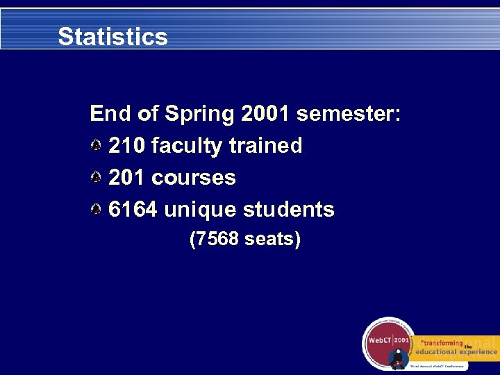 Statistics End of Spring 2001 semester: 210 faculty trained 201 courses 6164 unique students