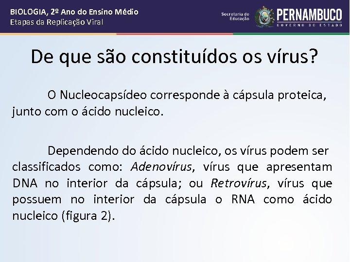 BIOLOGIA, 2º Ano do Ensino Médio Etapas da Replicação Viral De que são constituídos