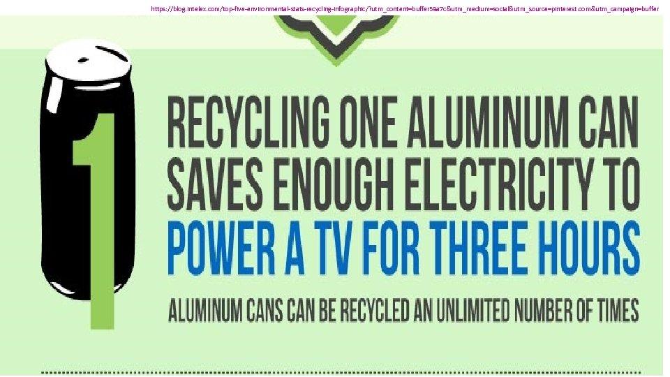 https: //blog. intelex. com/top-five-environmental-stats-recycling-infographic/? utm_content=buffer 59 a 7 c&utm_medium=social&utm_source=pinterest. com&utm_campaign=buffer