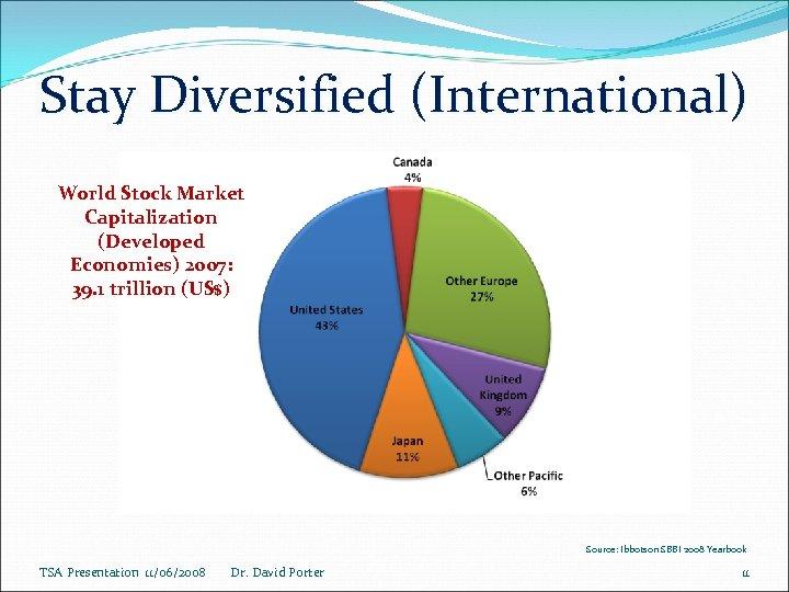 Stay Diversified (International) World Stock Market Capitalization (Developed Economies) 2007: 39. 1 trillion (US$)