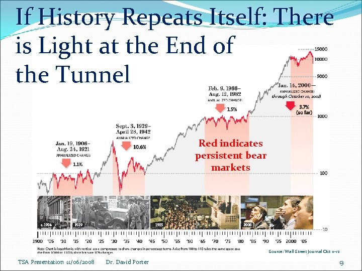 If History Repeats Itself: There is Light at the End of the Tunnel through