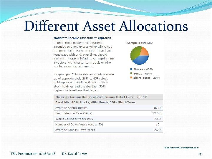 Different Asset Allocations 1 Source: www. troweprice. com. TSA Presentation 11/06/2008 Dr. David Porter