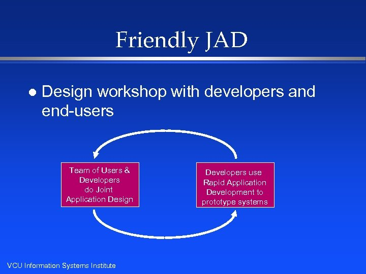 Friendly JAD l Design workshop with developers and end-users Team of Users & Developers