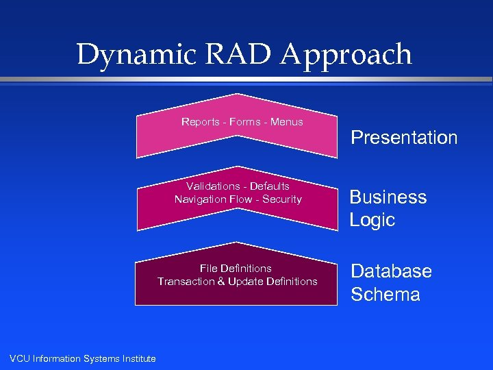 Dynamic RAD Approach Reports - Forms - Menus Validations - Defaults Navigation Flow -
