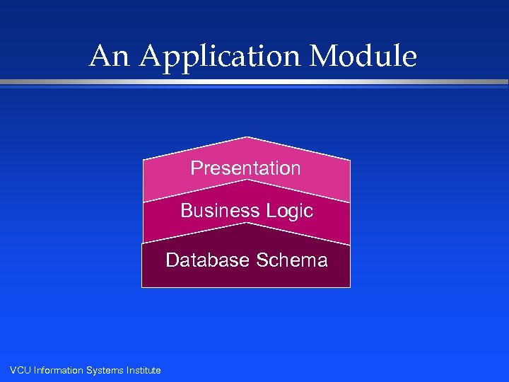 An Application Module Presentation Business Logic Database Schema VCU Information Systems Institute