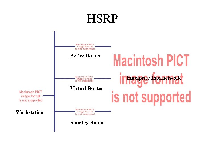 HSRP Active Router Enterprise Internetwork Virtual Router Workstation Standby Router
