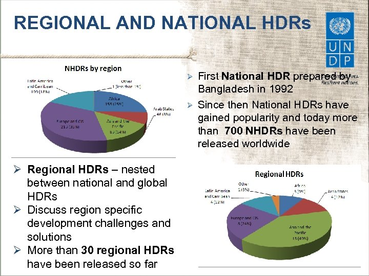 REGIONAL AND NATIONAL HDRs Ø Ø Ø Regional HDRs – nested between national and