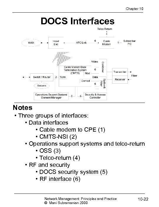 Chapter 10 DOCS Interfaces Notes • Three groups of interfaces: • Data interfaces •
