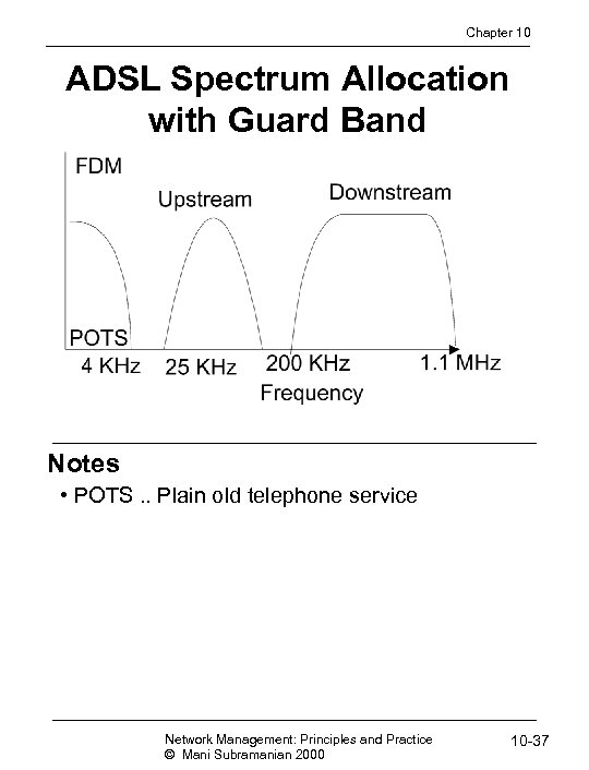 Chapter 10 ADSL Spectrum Allocation with Guard Band Notes • POTS. . Plain old