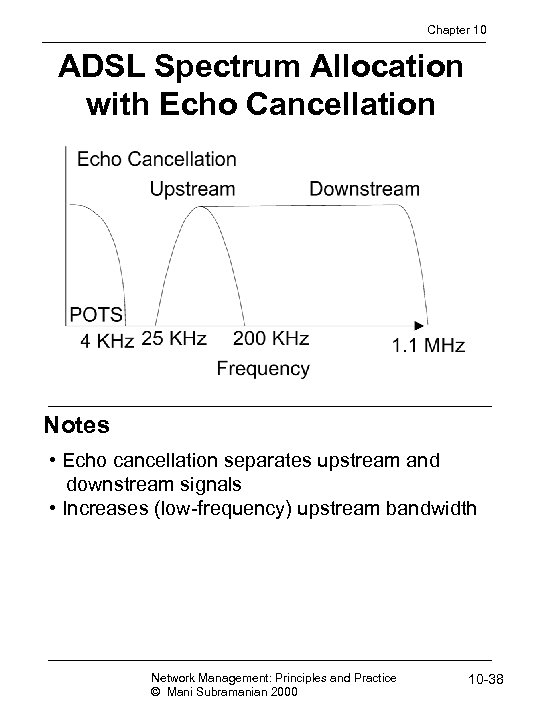Chapter 10 ADSL Spectrum Allocation with Echo Cancellation Notes • Echo cancellation separates upstream