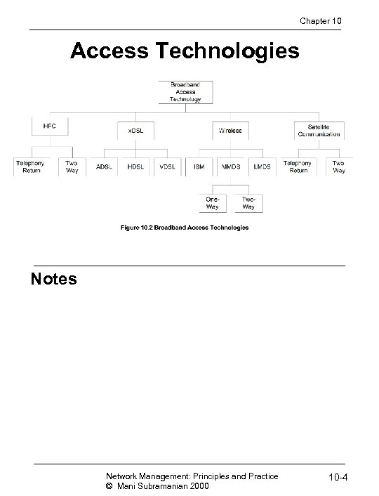 Chapter 10 Access Technologies Notes Network Management: Principles and Practice © Mani Subramanian 2000