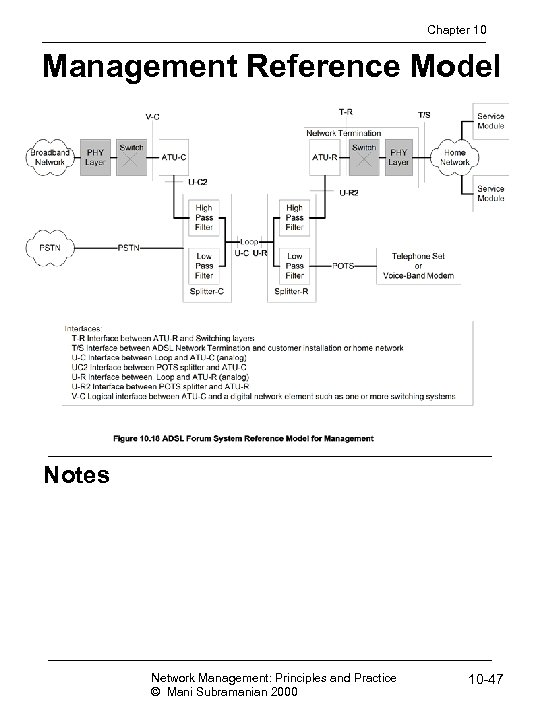 Chapter 10 Management Reference Model Notes Network Management: Principles and Practice © Mani Subramanian