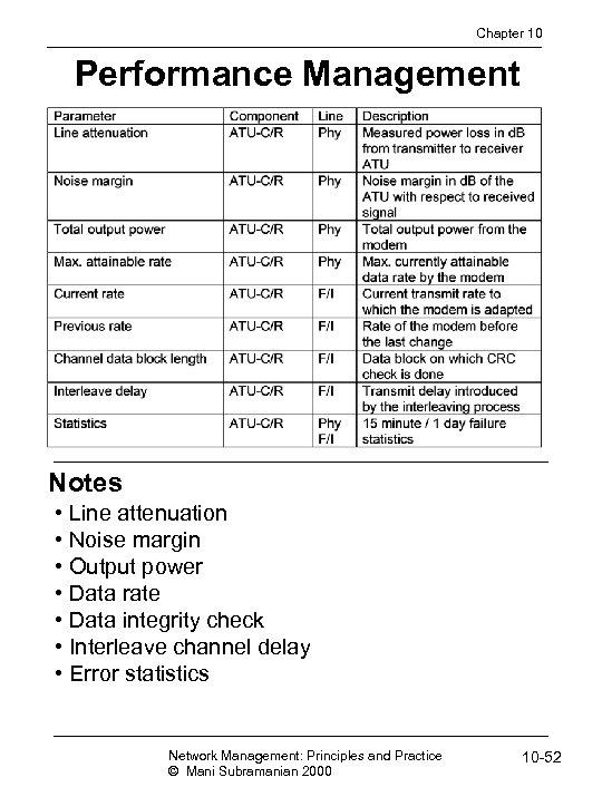 Chapter 10 Performance Management Notes • Line attenuation • Noise margin • Output power