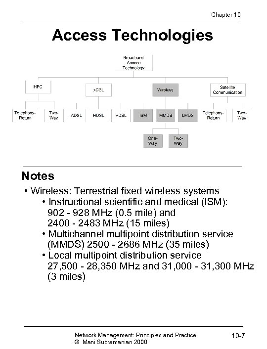 Chapter 10 Access Technologies Notes • Wireless: Terrestrial fixed wireless systems • Instructional scientific