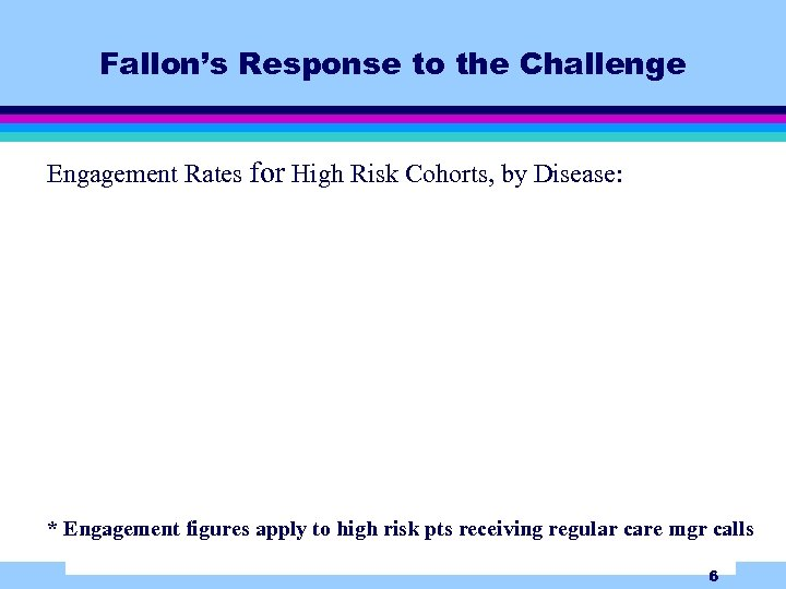 Fallon's Response to the Challenge Engagement Rates for High Risk Cohorts, by Disease: *