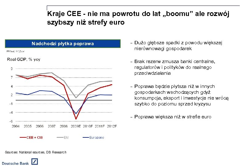 """Kraje CEE - nie ma powrotu do lat """"boomu"""" ale rozwój szybszy niż strefy"""