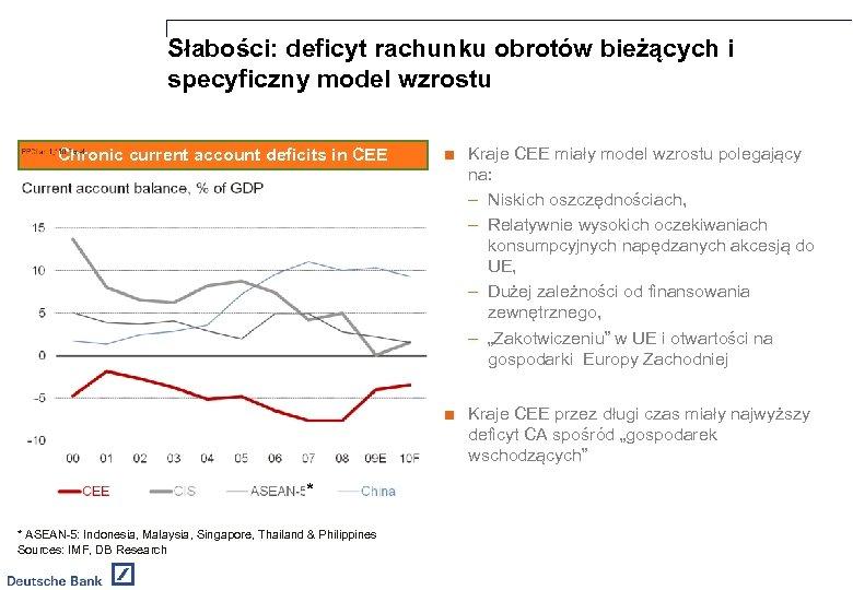 Słabości: deficyt rachunku obrotów bieżących i specyficzny model wzrostu Chronic current account deficits in