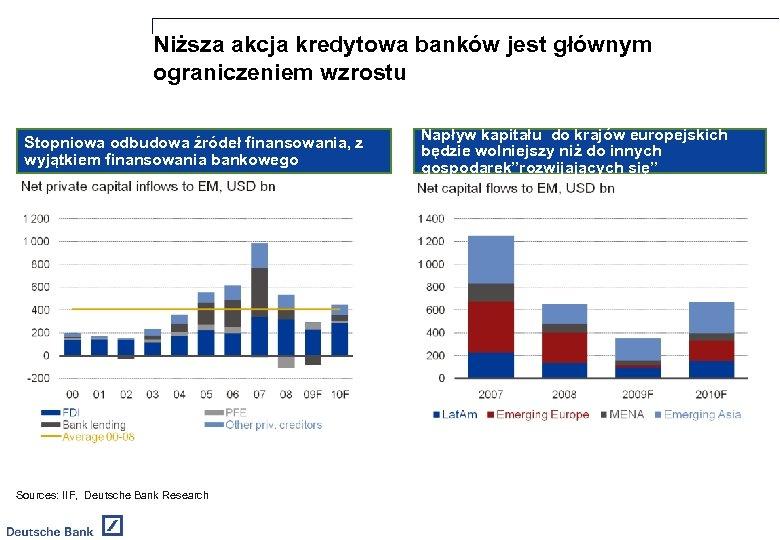 Niższa akcja kredytowa banków jest głównym ograniczeniem wzrostu Stopniowa odbudowa źródeł finansowania, z wyjątkiem