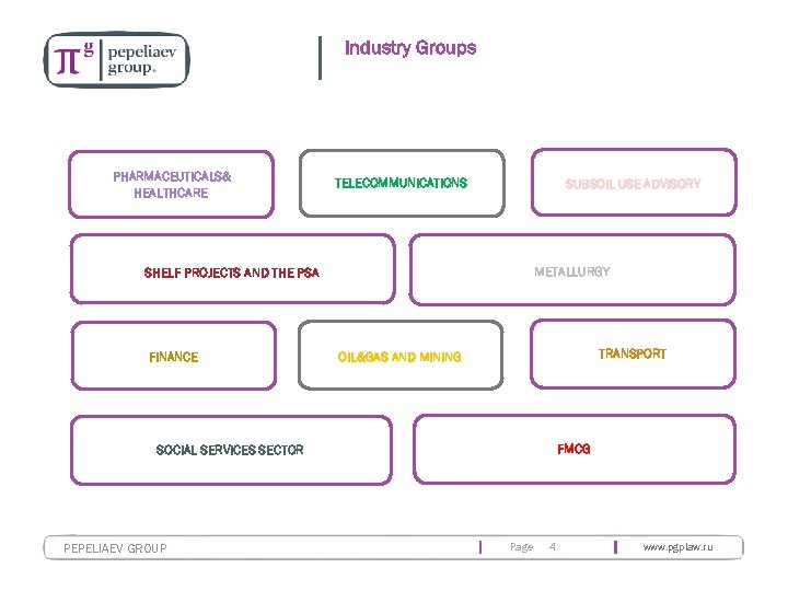 Industry Groups PHARMACEUTICALS& HEALTHCARE TELECOMMUNICATIONS SUBSOIL USE ADVISORY METALLURGY SHELF PROJECTS AND THE PSA