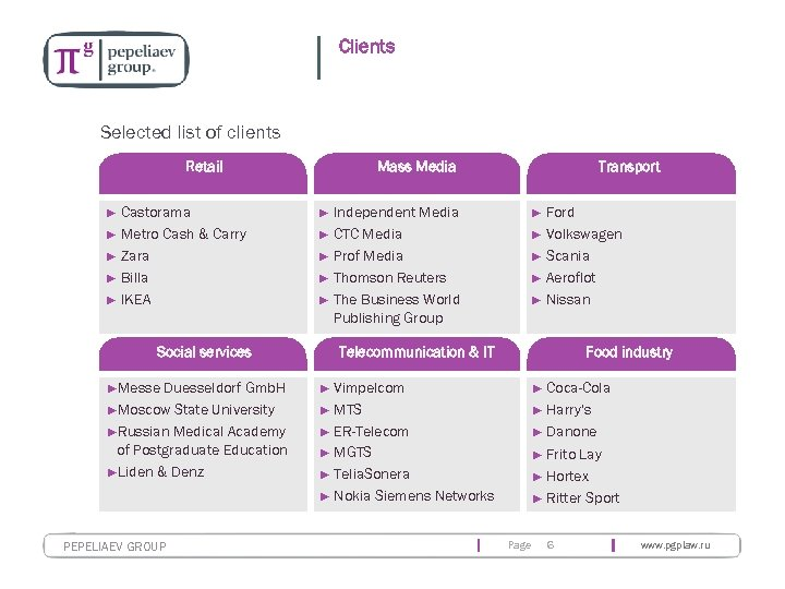Clients Selected list of clients Retail Castorama ► Metro Cash & Carry ► Zara