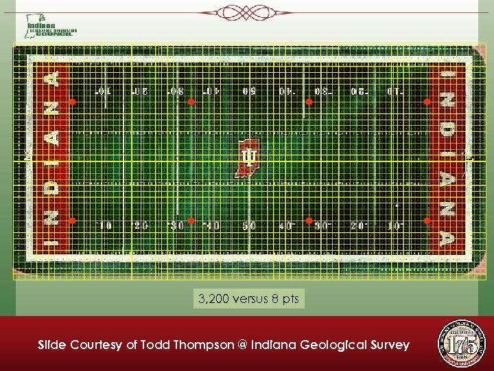 Li. DAR 3, 200 versus 8 pts Slide Courtesy of Todd Thompson @ Indiana