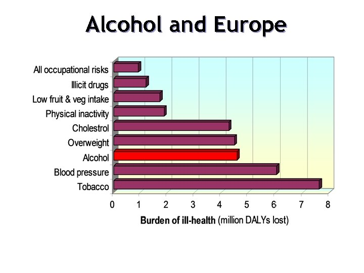 Alcohol and Europe