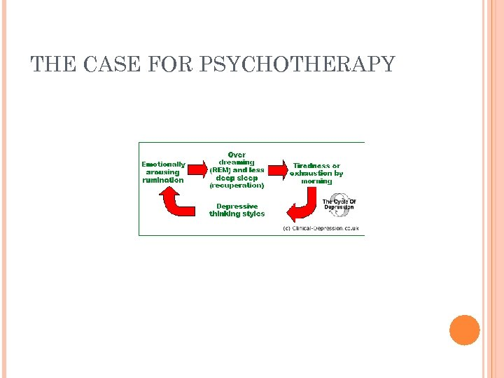 THE CASE FOR PSYCHOTHERAPY