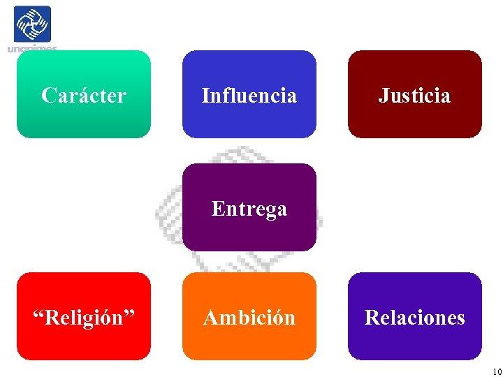 """Carácter Influencia Justicia Entrega """"Religión"""" Ambición Relaciones 10"""