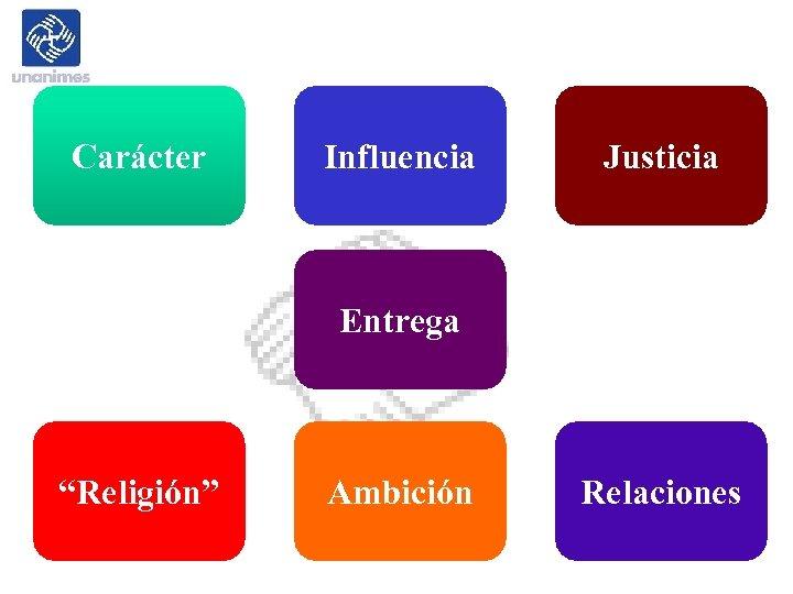 """Carácter Influencia Justicia Entrega """"Religión"""" Ambición Relaciones 24"""