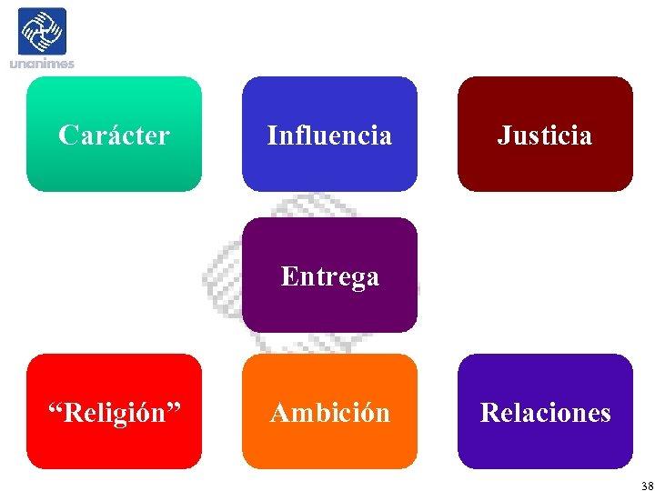 """Carácter Influencia Justicia Entrega """"Religión"""" Ambición Relaciones 38"""