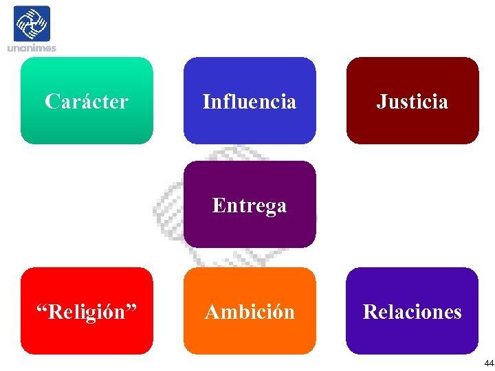 """Carácter Influencia Justicia Entrega """"Religión"""" Ambición Relaciones 44"""