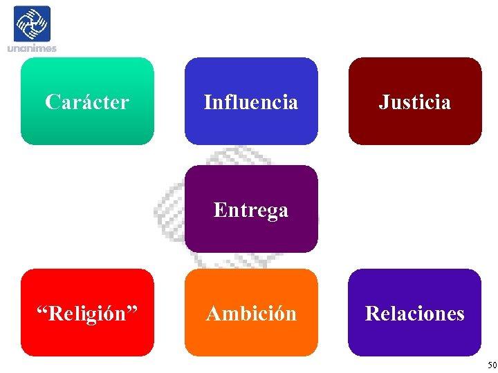 """Carácter Influencia Justicia Entrega """"Religión"""" Ambición Relaciones 50"""