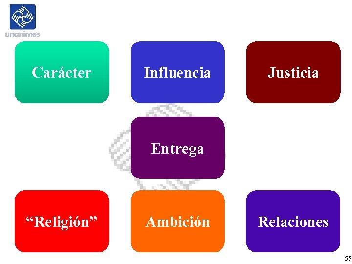"""Carácter Influencia Justicia Entrega """"Religión"""" Ambición Relaciones 55"""