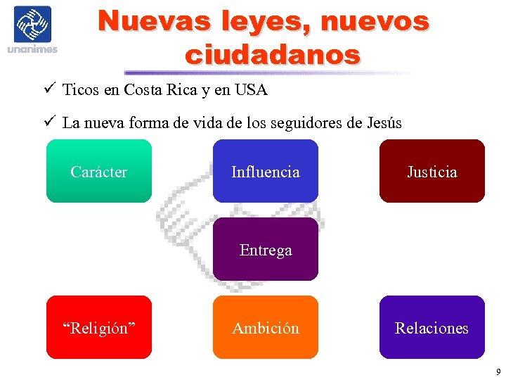 Nuevas leyes, nuevos ciudadanos ü Ticos en Costa Rica y en USA ü La