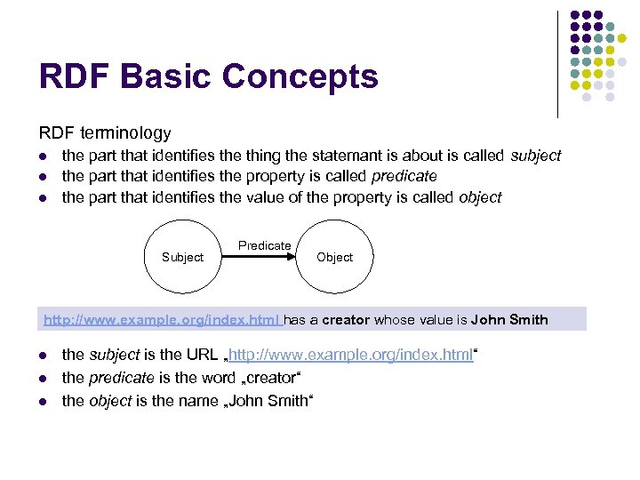 RDF Basic Concepts RDF terminology l l l the part that identifies the thing