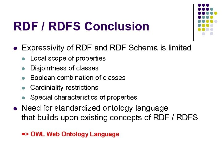 RDF / RDFS Conclusion l Expressivity of RDF and RDF Schema is limited l