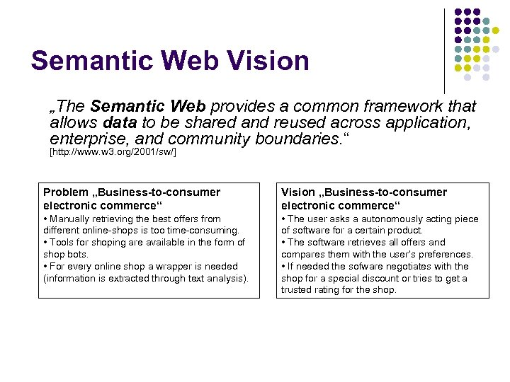 "Semantic Web Vision ""The Semantic Web provides a common framework that allows data to"