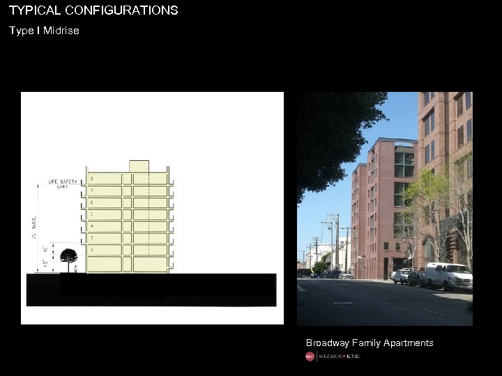 TYPICAL CONFIGURATIONS Type I Midrise Broadway Family Apartments