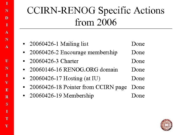 I CCIRN-RENOG Specific Actions from 2006 N D I A N A U N