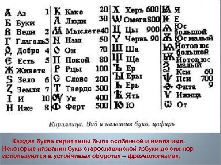 Каждая буква кириллицы была особенной и имела имя. Некоторые названия букв старославянской азбуки