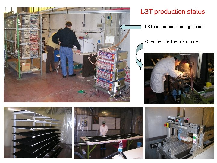 LST production status LSTs in the conditioning station Operations in the clean room