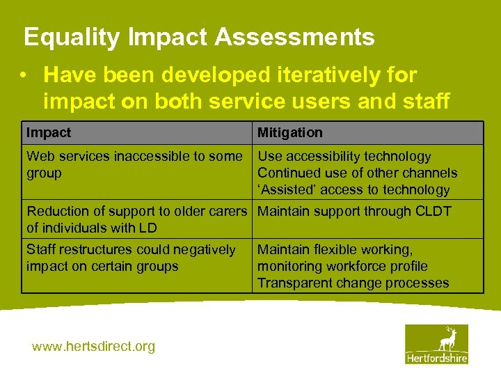 Equality Impact Assessments • Have been developed iteratively for impact on both service users