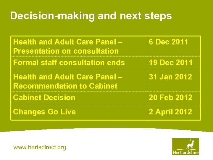 Decision-making and next steps Health and Adult Care Panel – Presentation on consultation Formal