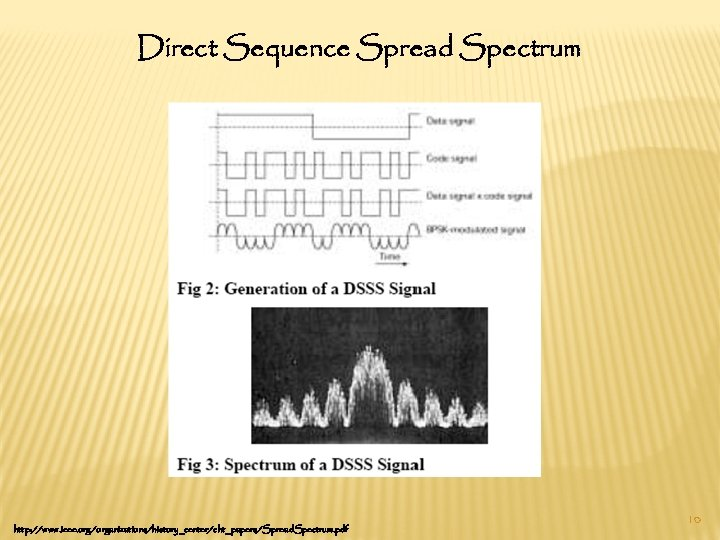 Direct Sequence Spread Spectrum http: //www. ieee. org/organizations/history_center/cht_papers/Spread. Spectrum. pdf 10