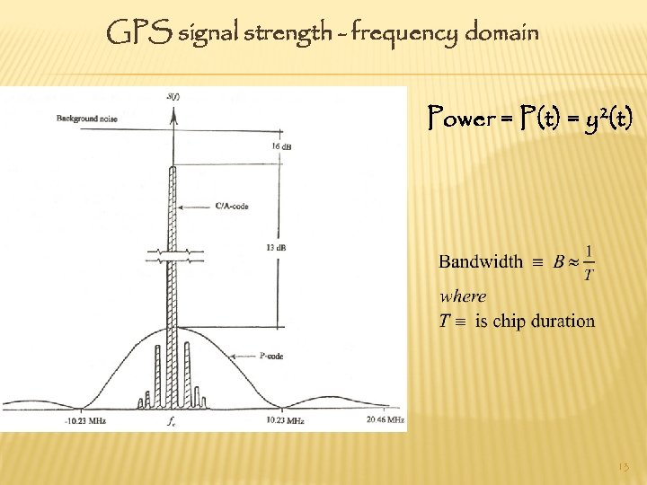 GPS signal strength - frequency domain Power = P(t) = y 2(t) 13