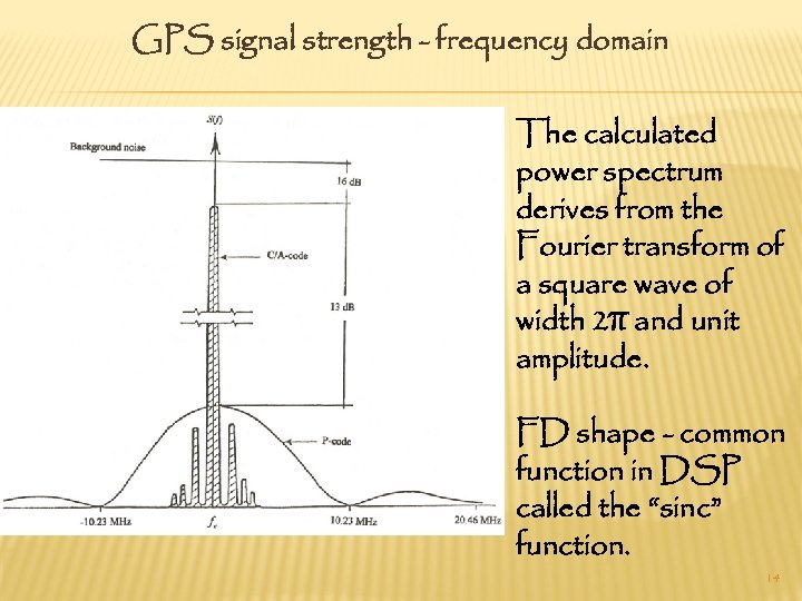 GPS signal strength - frequency domain The calculated power spectrum derives from the Fourier