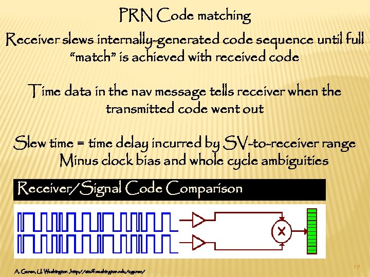 """PRN Code matching Receiver slews internally-generated code sequence until full """"match"""" is achieved with"""