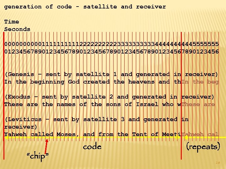 generation of code - satellite and receiver Time Seconds 00000111112222233333444445555555 0123456789012345678901234567890123456 (Genesis – sent